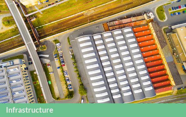 Infrastructure enable development Irish circular economy flows